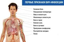 Вич-инфекция - половая инфекция